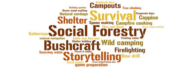 Banner Social Forestry